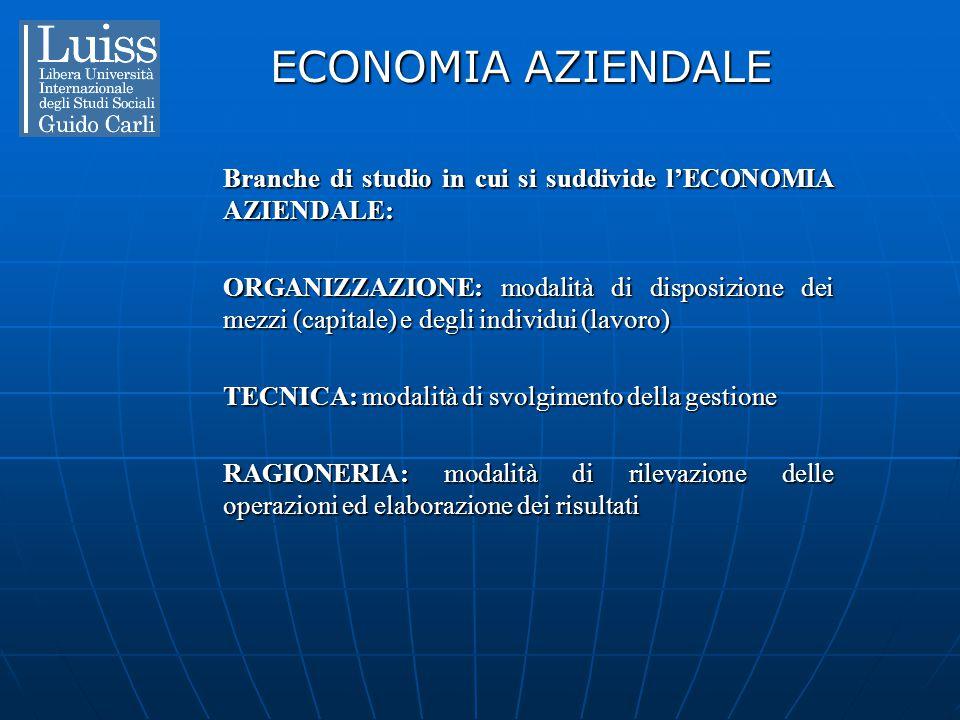 ECONOMIA AZIENDALE Branche di studio in cui si suddivide l'ECONOMIA AZIENDALE: