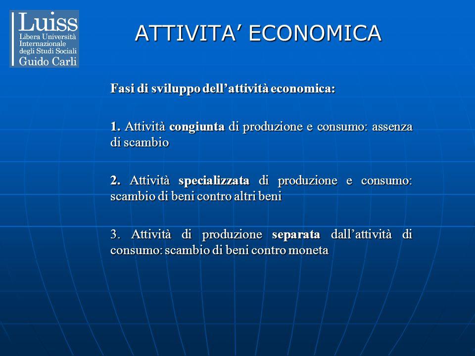 ATTIVITA' ECONOMICA Fasi di sviluppo dell'attività economica: