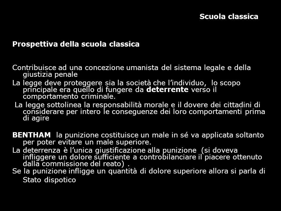 Scuola classica Prospettiva della scuola classica
