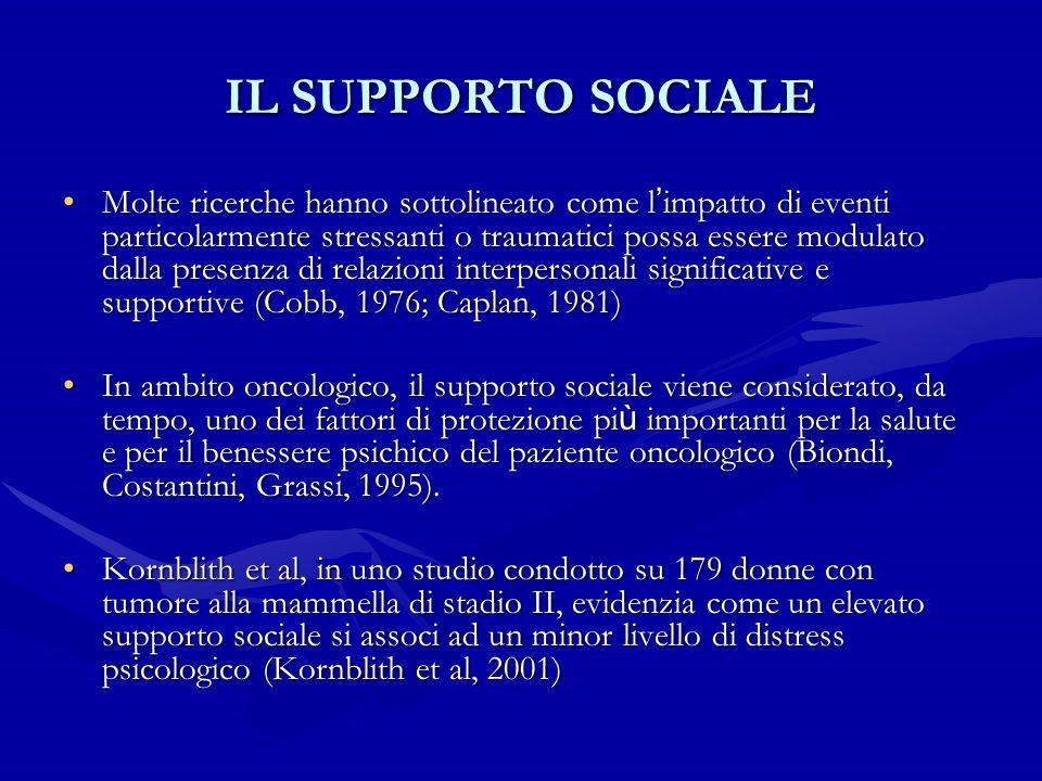 IL SUPPORTO SOCIALE