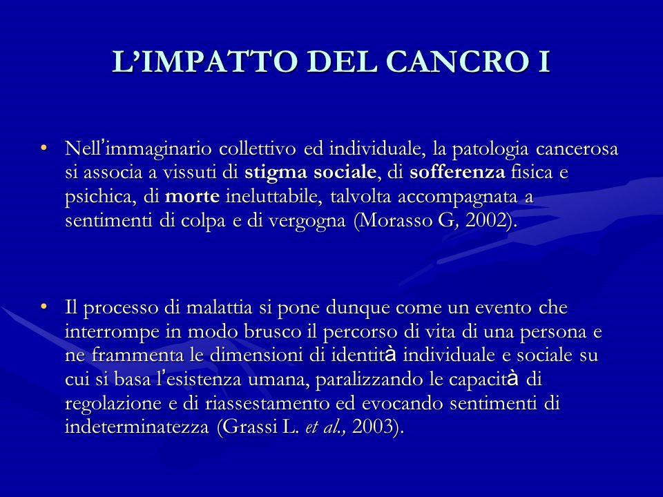 L'IMPATTO DEL CANCRO I