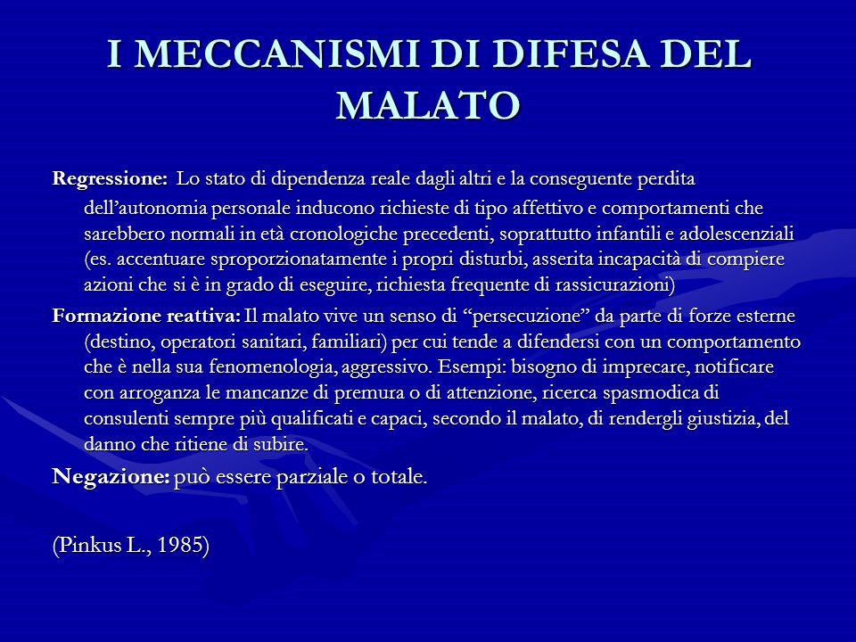 I MECCANISMI DI DIFESA DEL MALATO