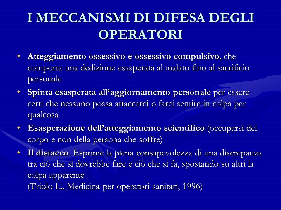 I MECCANISMI DI DIFESA DEGLI OPERATORI