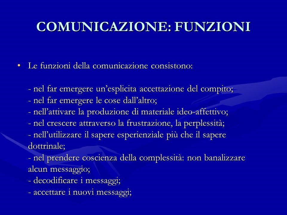 COMUNICAZIONE: FUNZIONI