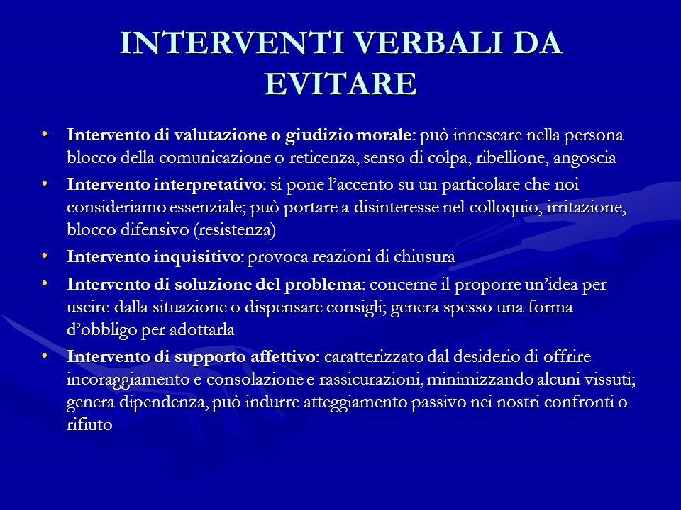 INTERVENTI VERBALI DA EVITARE