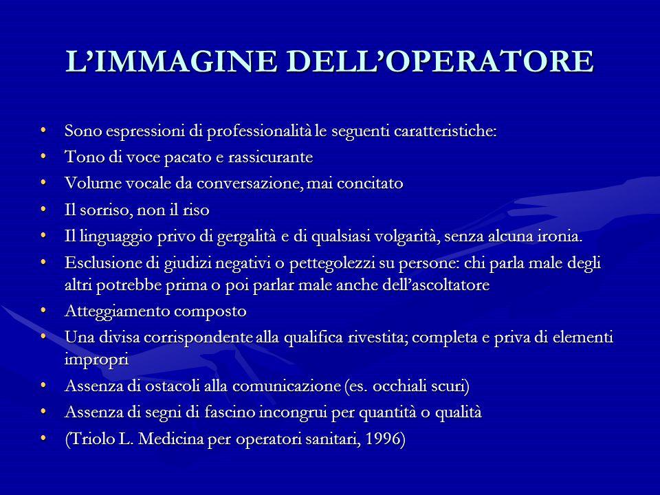 L'IMMAGINE DELL'OPERATORE
