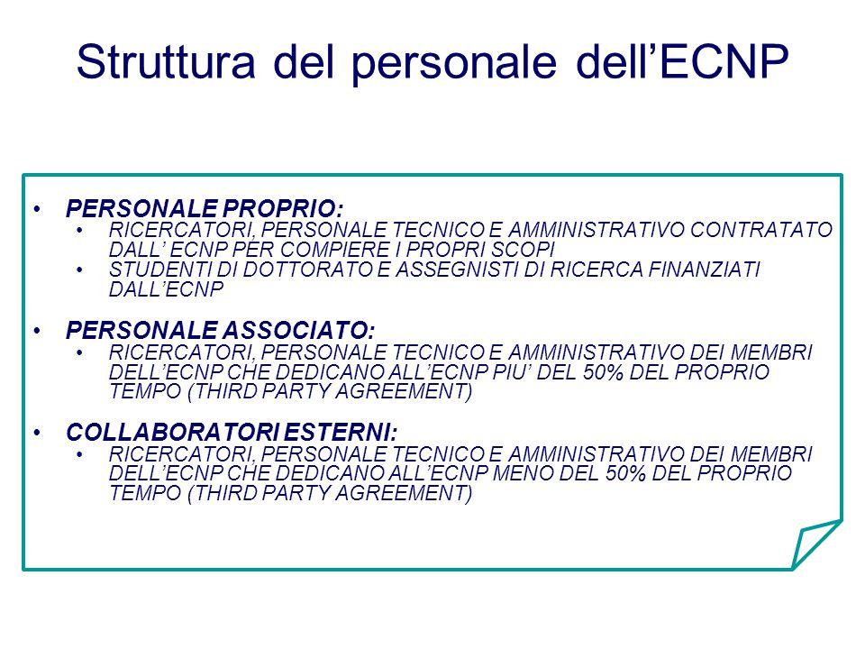 Struttura del personale dell'ECNP