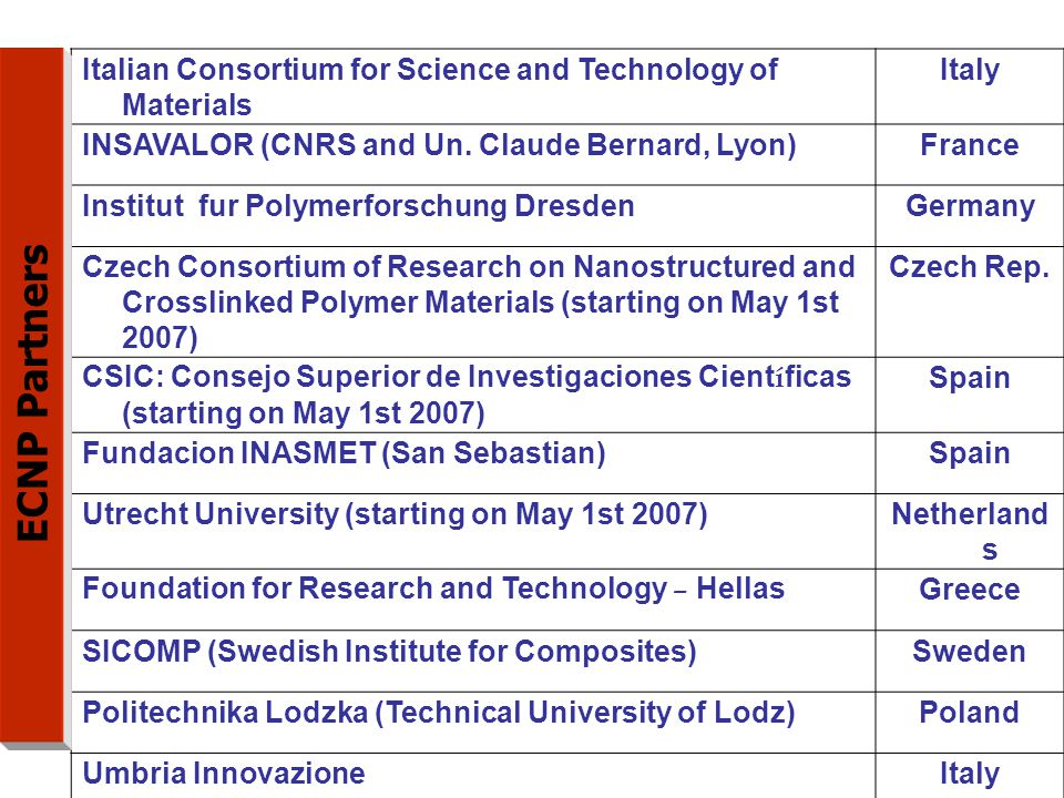Italian Consortium for Science and Technology of Materials