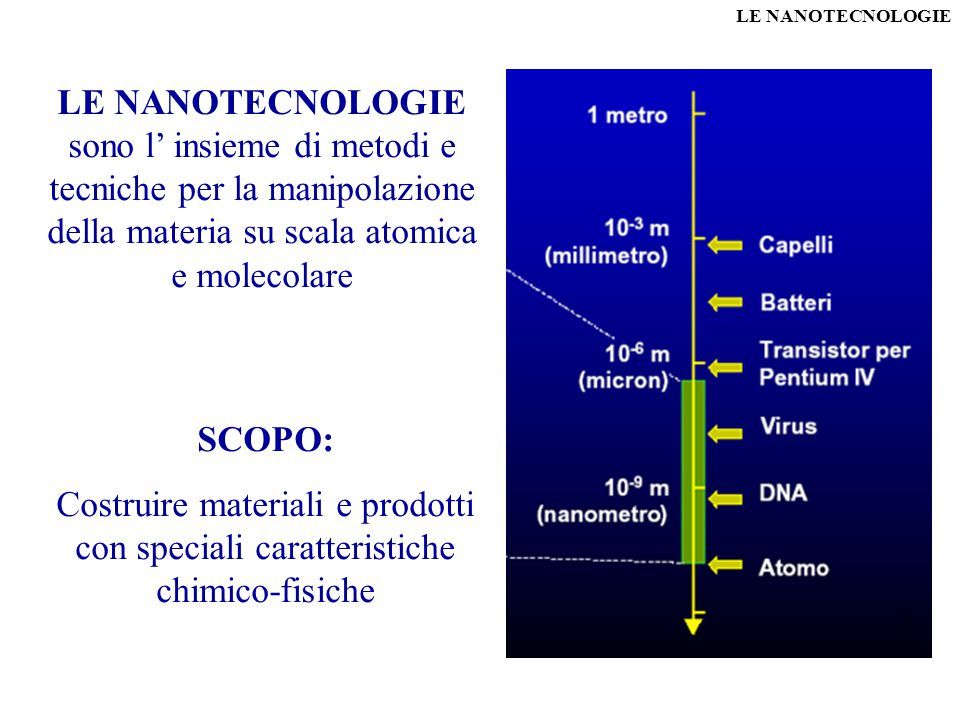 LE NANOTECNOLOGIE LE NANOTECNOLOGIE sono l' insieme di metodi e tecniche per la manipolazione della materia su scala atomica e molecolare.