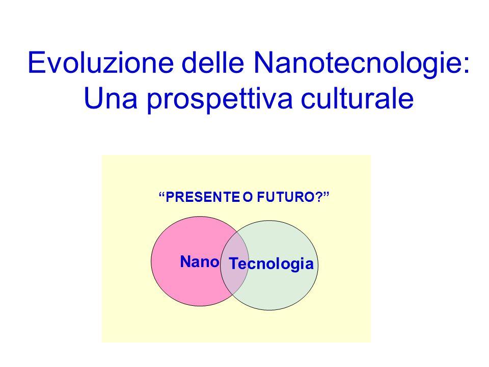 Evoluzione delle Nanotecnologie: Una prospettiva culturale