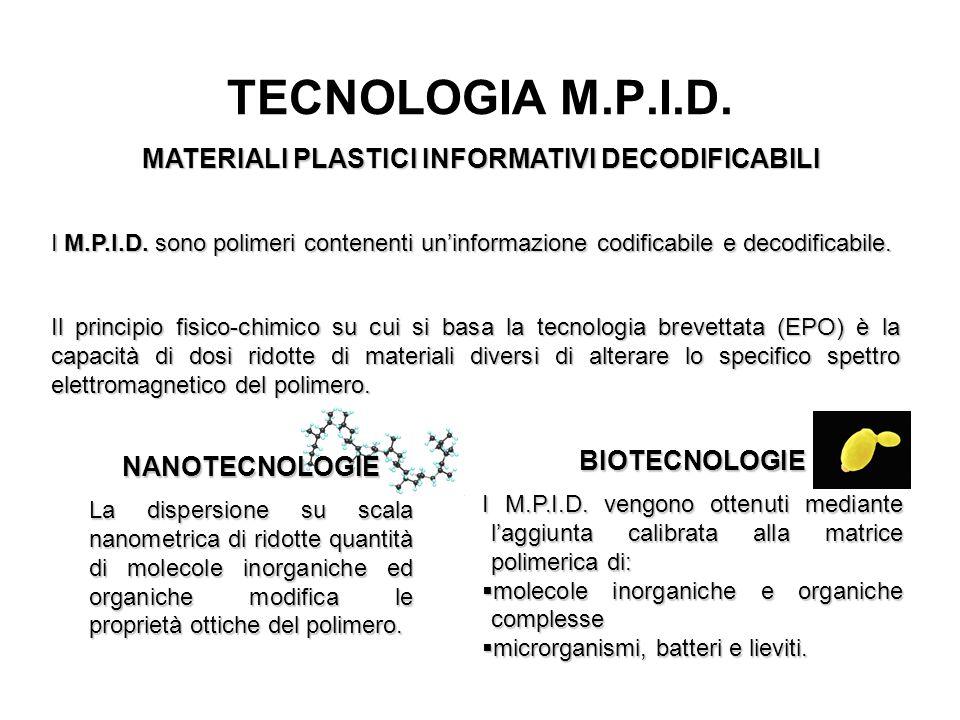 TECNOLOGIA M.P.I.D. MATERIALI PLASTICI INFORMATIVI DECODIFICABILI