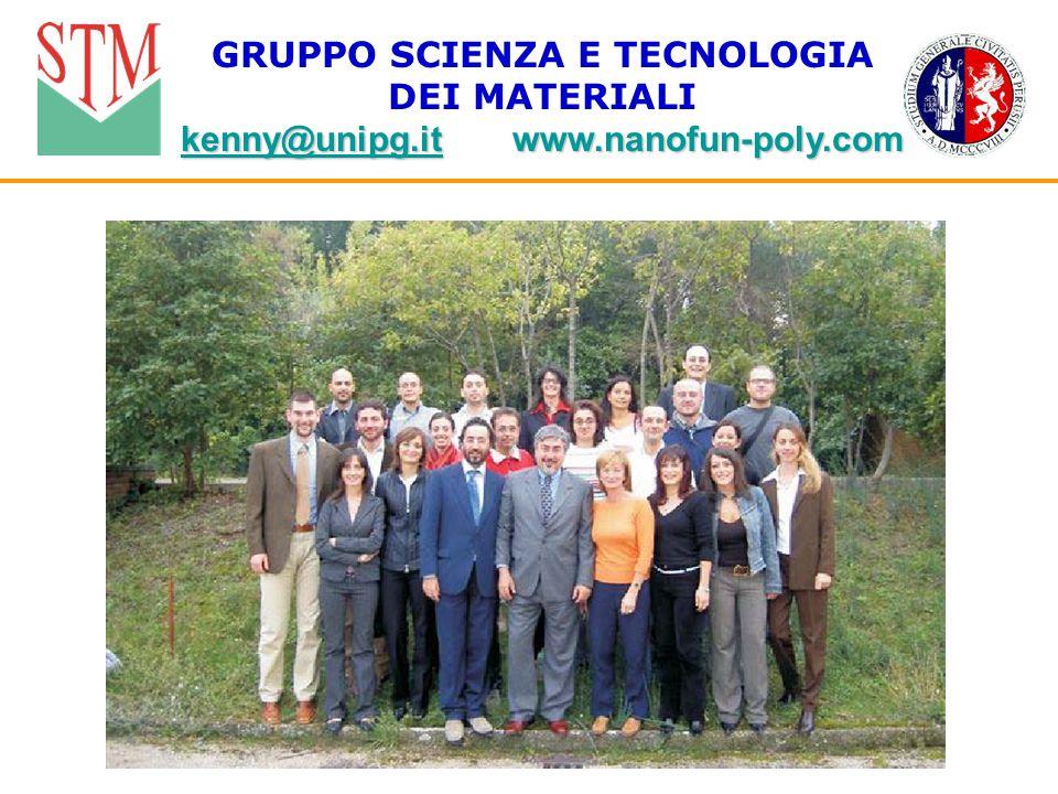 GRUPPO SCIENZA E TECNOLOGIA kenny@unipg.it www.nanofun-poly.com