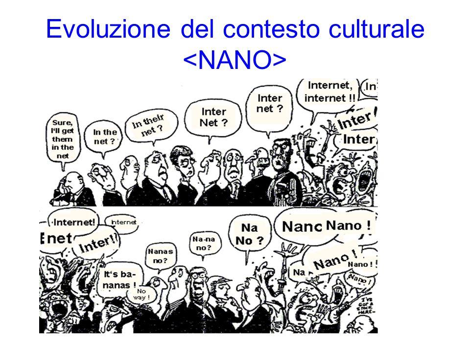 Evoluzione del contesto culturale <NANO>