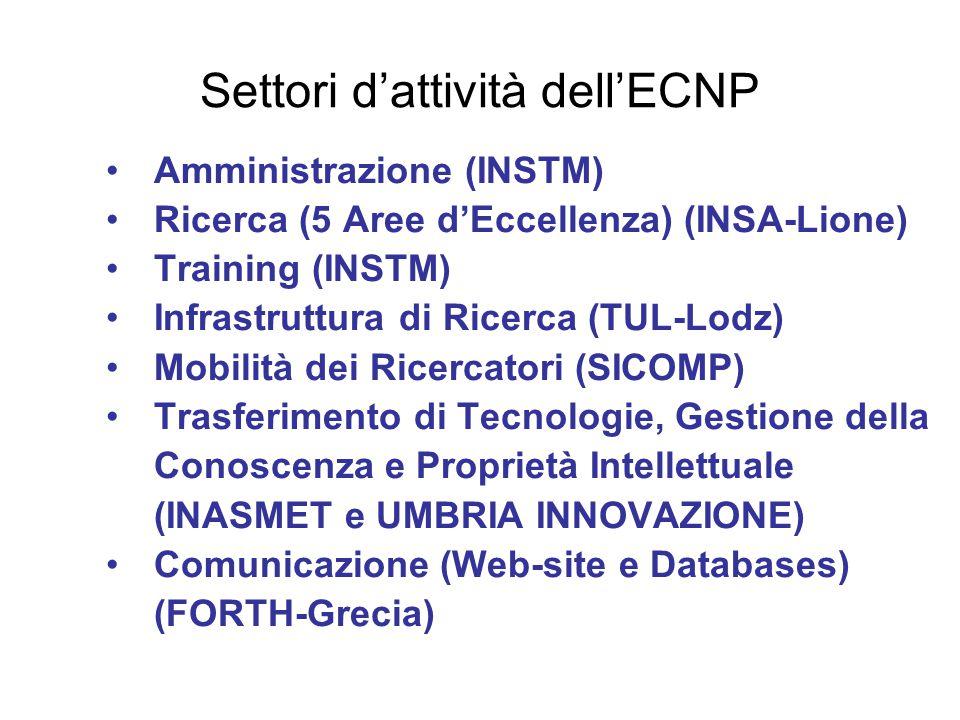 Settori d'attività dell'ECNP