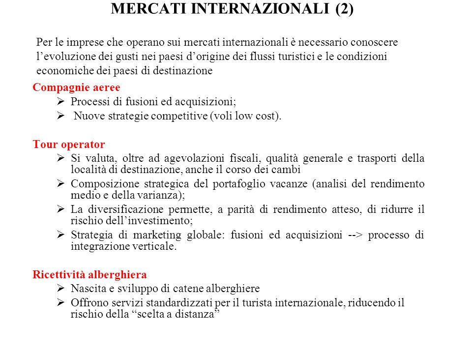 MERCATI INTERNAZIONALI (2)