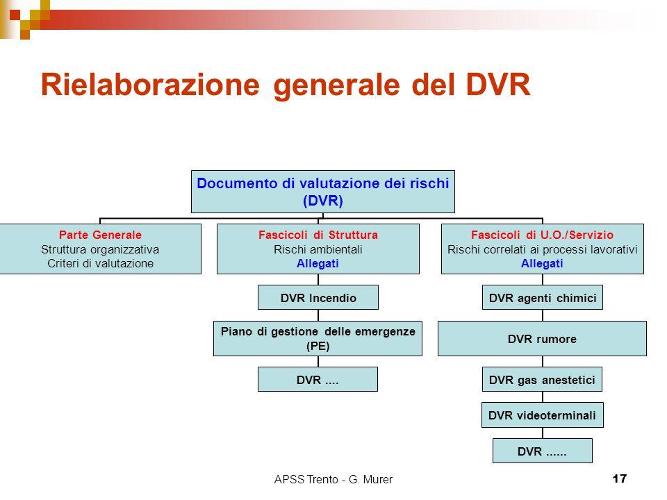 Rielaborazione generale del DVR