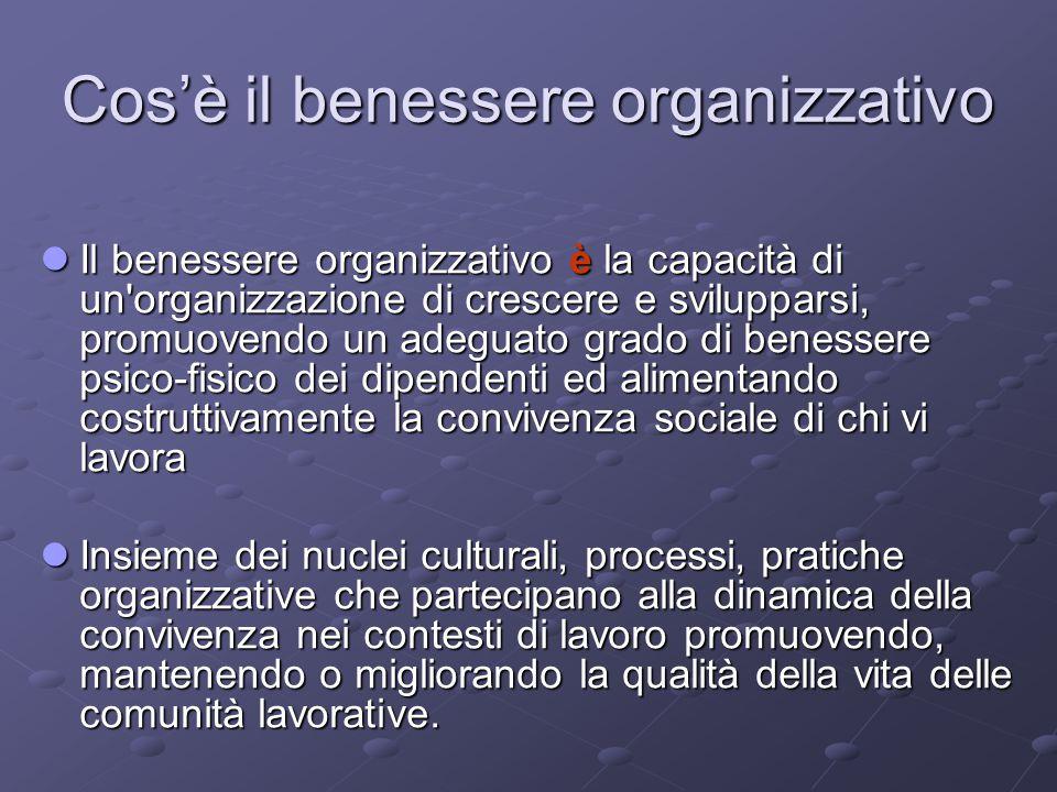 Cos'è il benessere organizzativo
