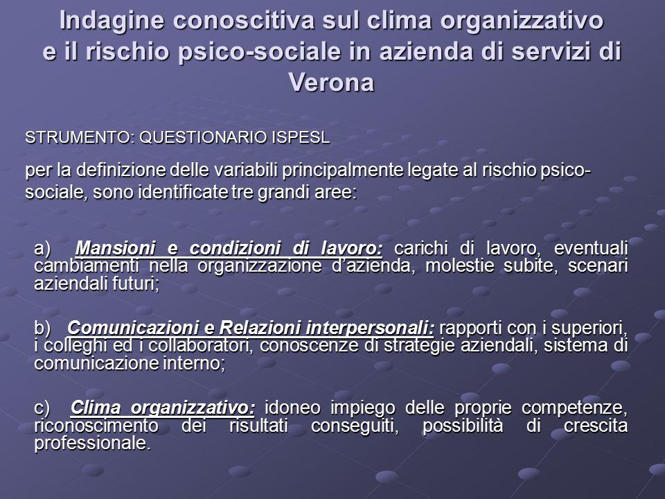 Indagine conoscitiva sul clima organizzativo