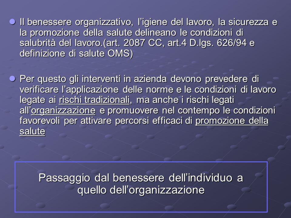 Passaggio dal benessere dell'individuo a quello dell'organizzazione