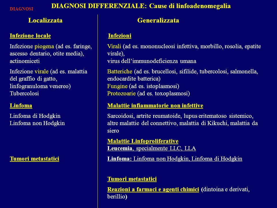 DIAGNOSI DIFFERENZIALE: Cause di linfoadenomegalia