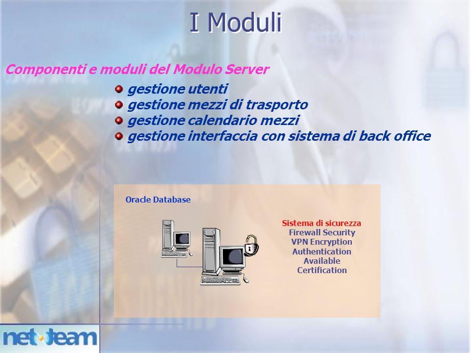Componenti e moduli del Modulo Server