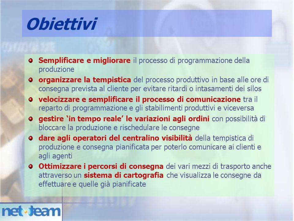 Obiettivi Semplificare e migliorare il processo di programmazione della produzione.