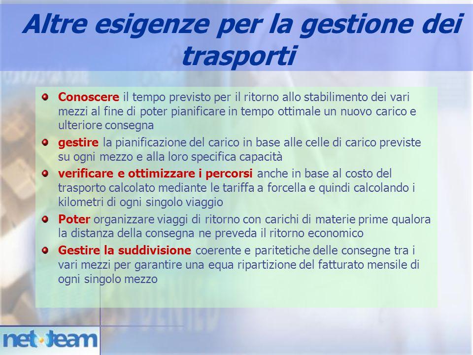 Altre esigenze per la gestione dei trasporti