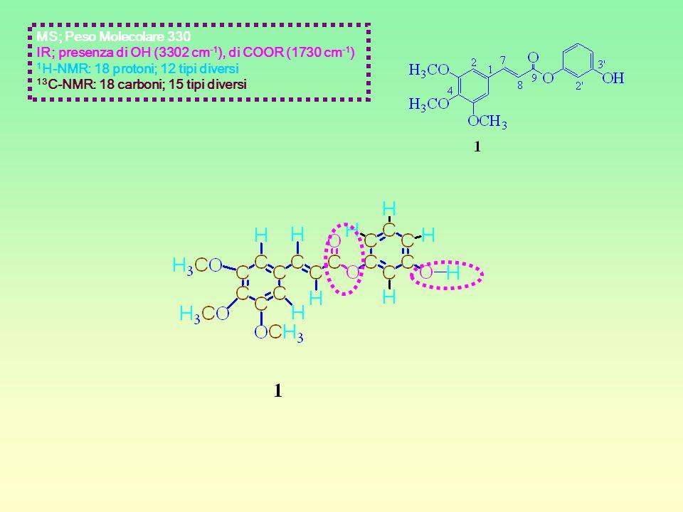 MS; Peso Molecolare 330 IR; presenza di OH (3302 cm-1), di COOR (1730 cm-1) 1H-NMR: 18 protoni; 12 tipi diversi.