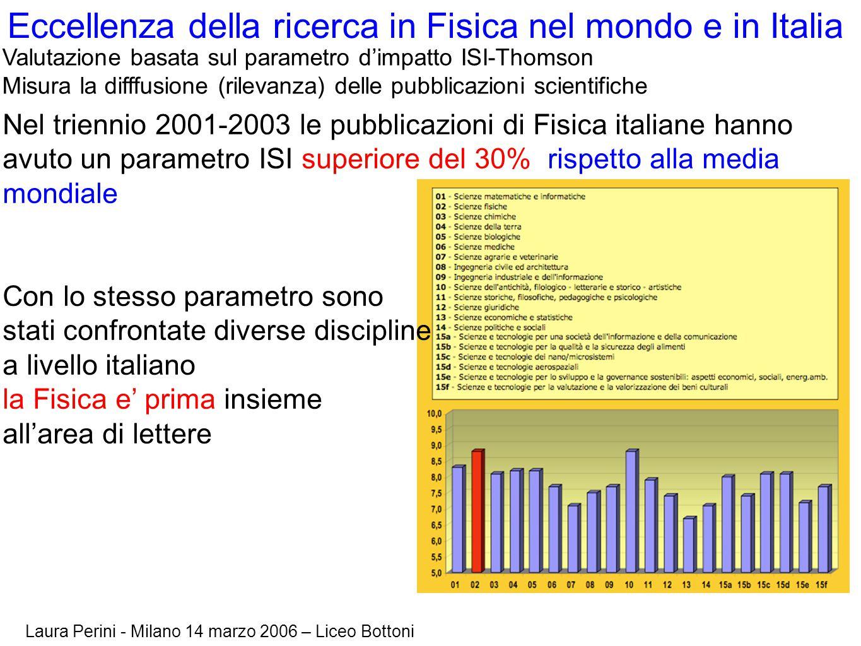 Eccellenza della ricerca in Fisica nel mondo e in Italia