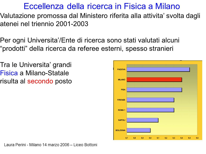Eccellenza della ricerca in Fisica a Milano