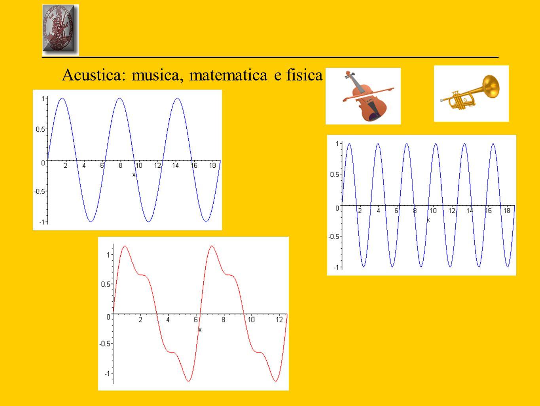 Acustica: musica, matematica e fisica