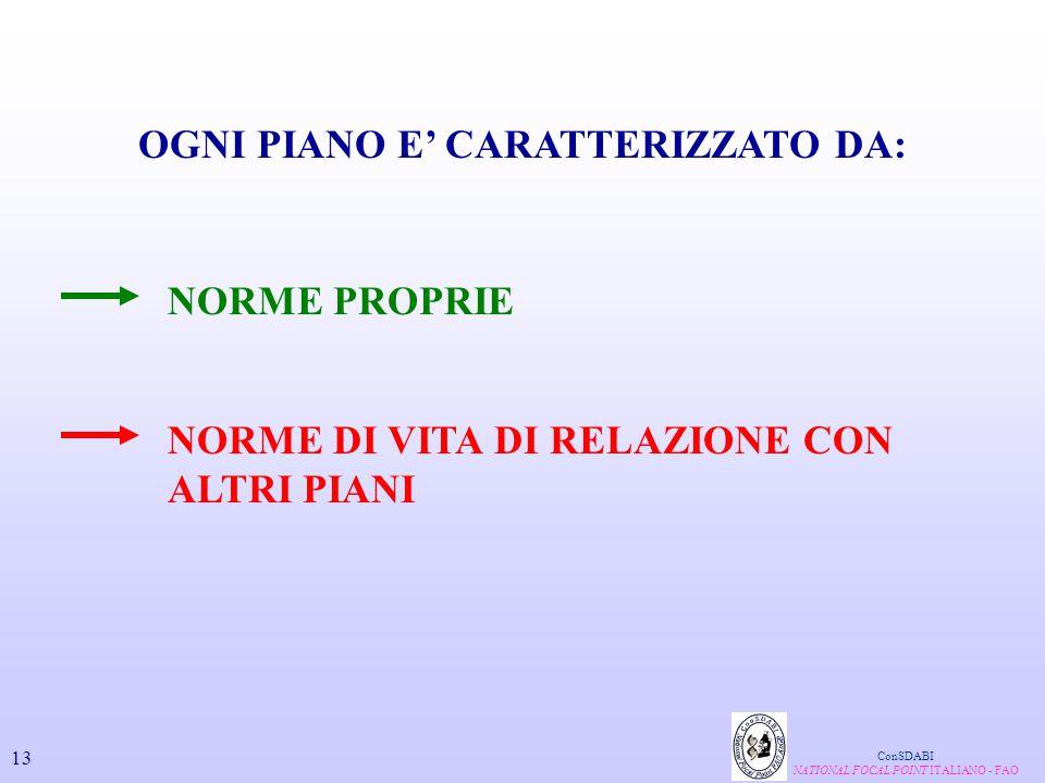 OGNI PIANO E' CARATTERIZZATO DA: