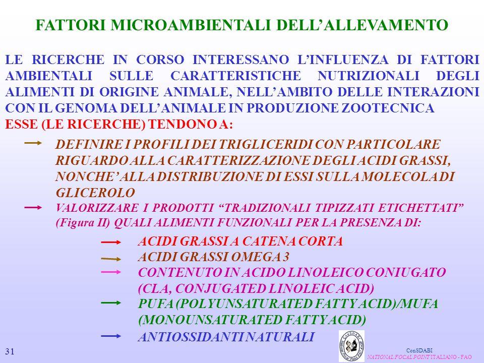 FATTORI MICROAMBIENTALI DELL'ALLEVAMENTO