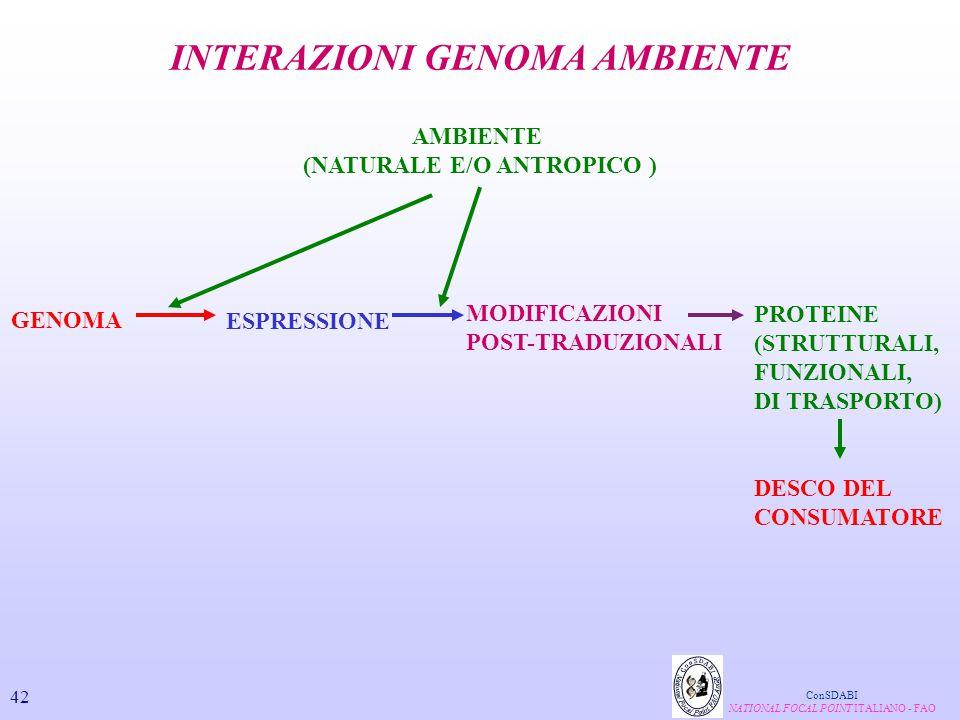 INTERAZIONI GENOMA AMBIENTE (NATURALE E/O ANTROPICO )