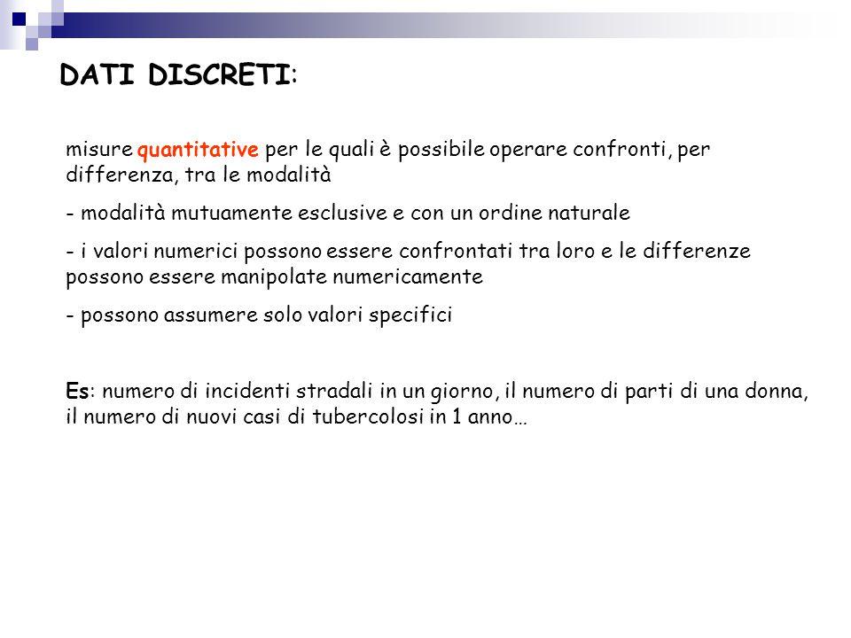DATI DISCRETI: misure quantitative per le quali è possibile operare confronti, per differenza, tra le modalità.