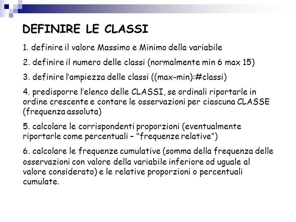 DEFINIRE LE CLASSI 1. definire il valore Massimo e Minimo della variabile. 2. definire il numero delle classi (normalmente min 6 max 15)