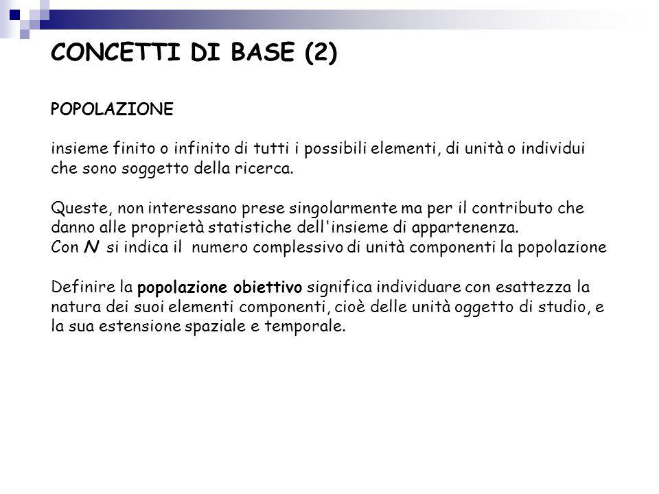 CONCETTI DI BASE (2) POPOLAZIONE
