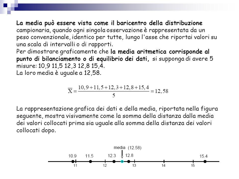 La media può essere vista come il baricentro della distribuzione campionaria, quando ogni singola osservazione è rappresentata da un peso convenzionale, identico per tutte, lungo l asse che riportai valori su una scala di intervalli o di rapporti.