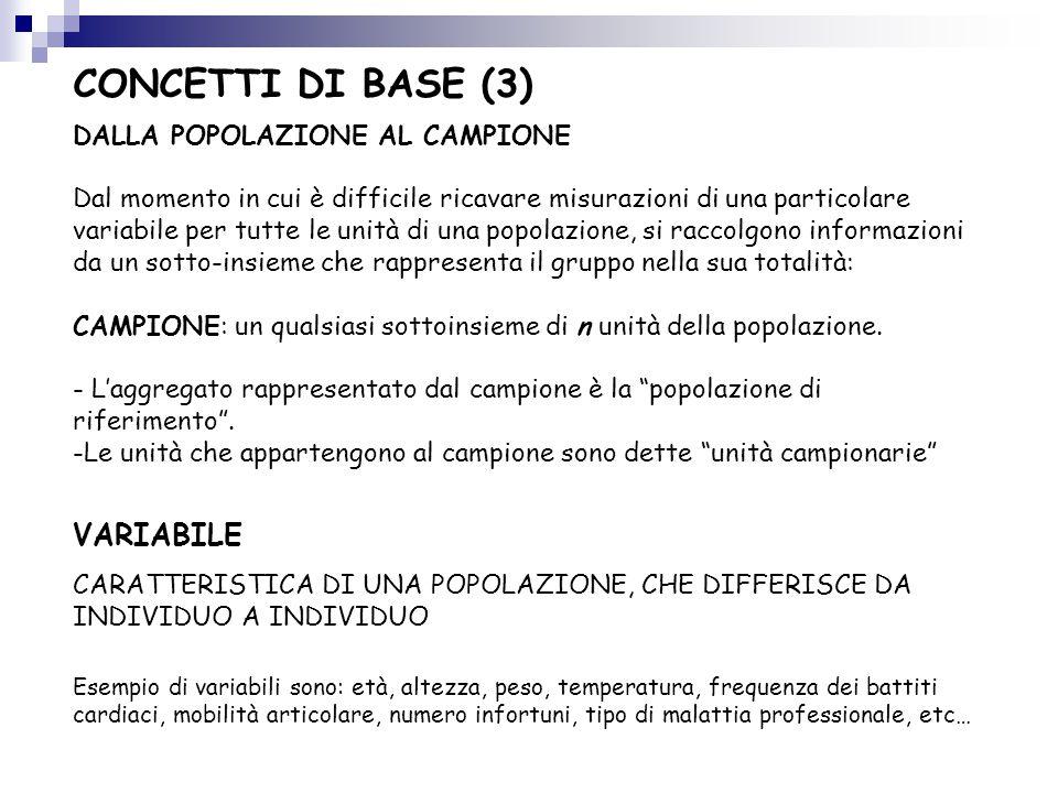 CONCETTI DI BASE (3) VARIABILE DALLA POPOLAZIONE AL CAMPIONE