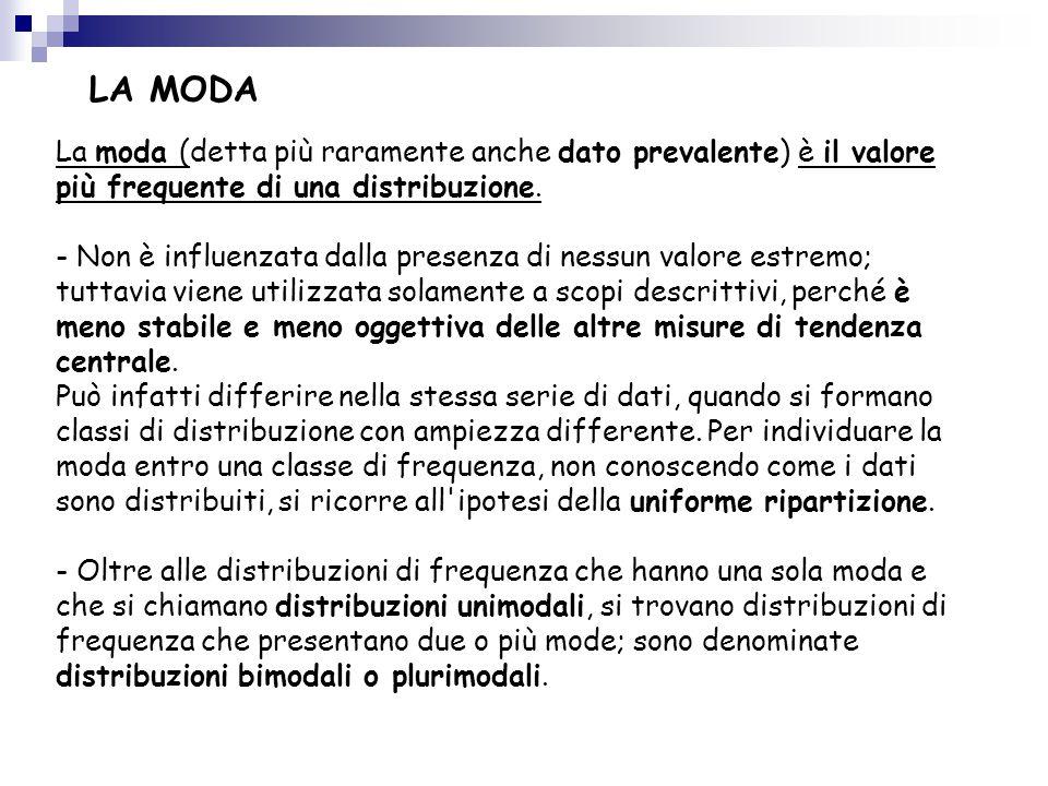 LA MODA La moda (detta più raramente anche dato prevalente) è il valore più frequente di una distribuzione.