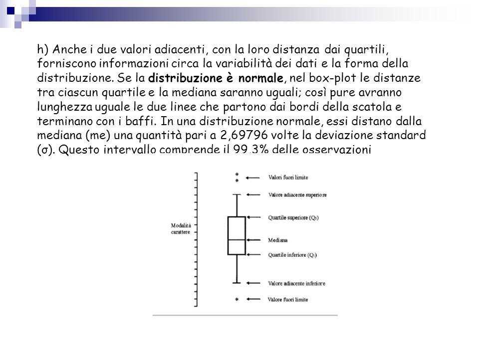 h) Anche i due valori adiacenti, con la loro distanza