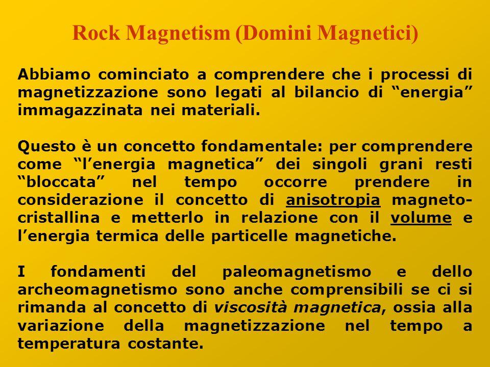 Rock Magnetism (Domini Magnetici)