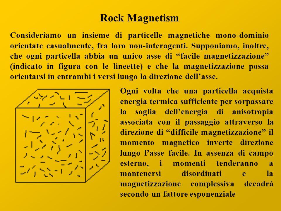 Rock Magnetism