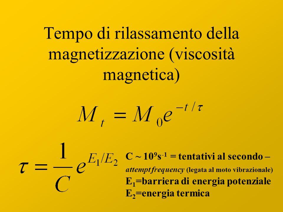 Tempo di rilassamento della magnetizzazione (viscosità magnetica)
