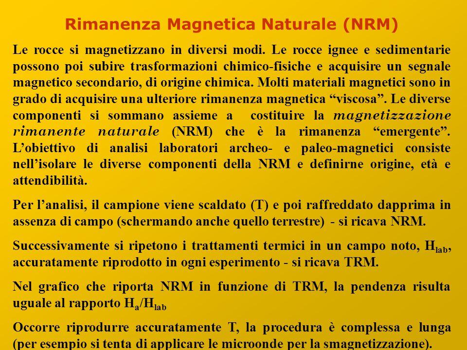 Rimanenza Magnetica Naturale (NRM)