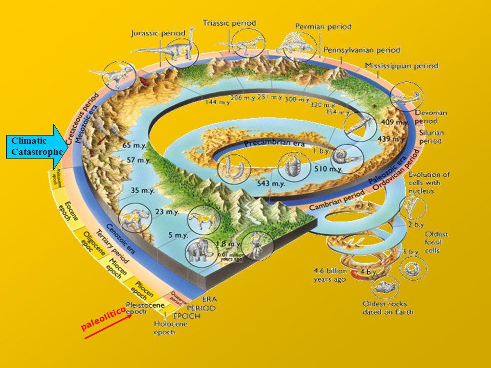 Climatic Catastrophe paleolitico