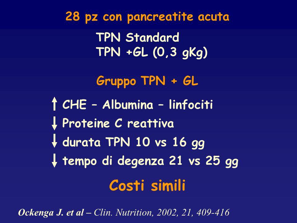 28 pz con pancreatite acuta