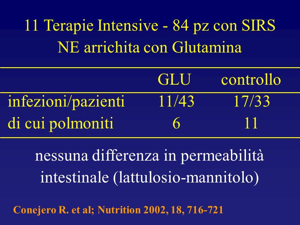 11 Terapie Intensive - 84 pz con SIRS NE arrichita con Glutamina