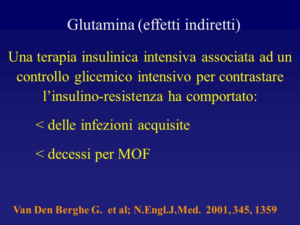 Glutamina (effetti indiretti)