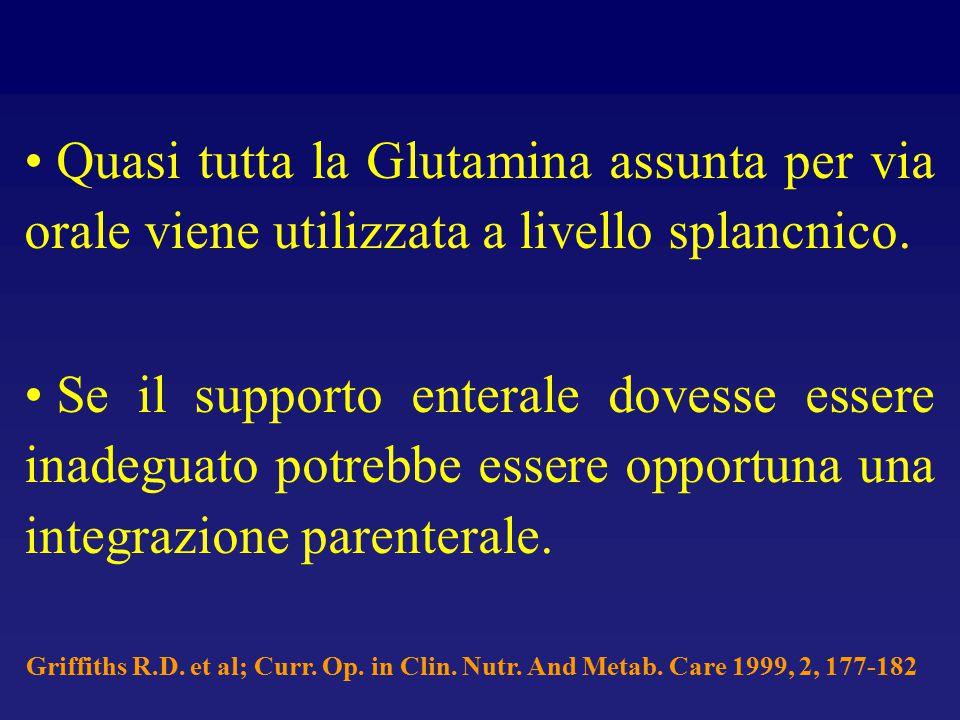 Quasi tutta la Glutamina assunta per via orale viene utilizzata a livello splancnico.